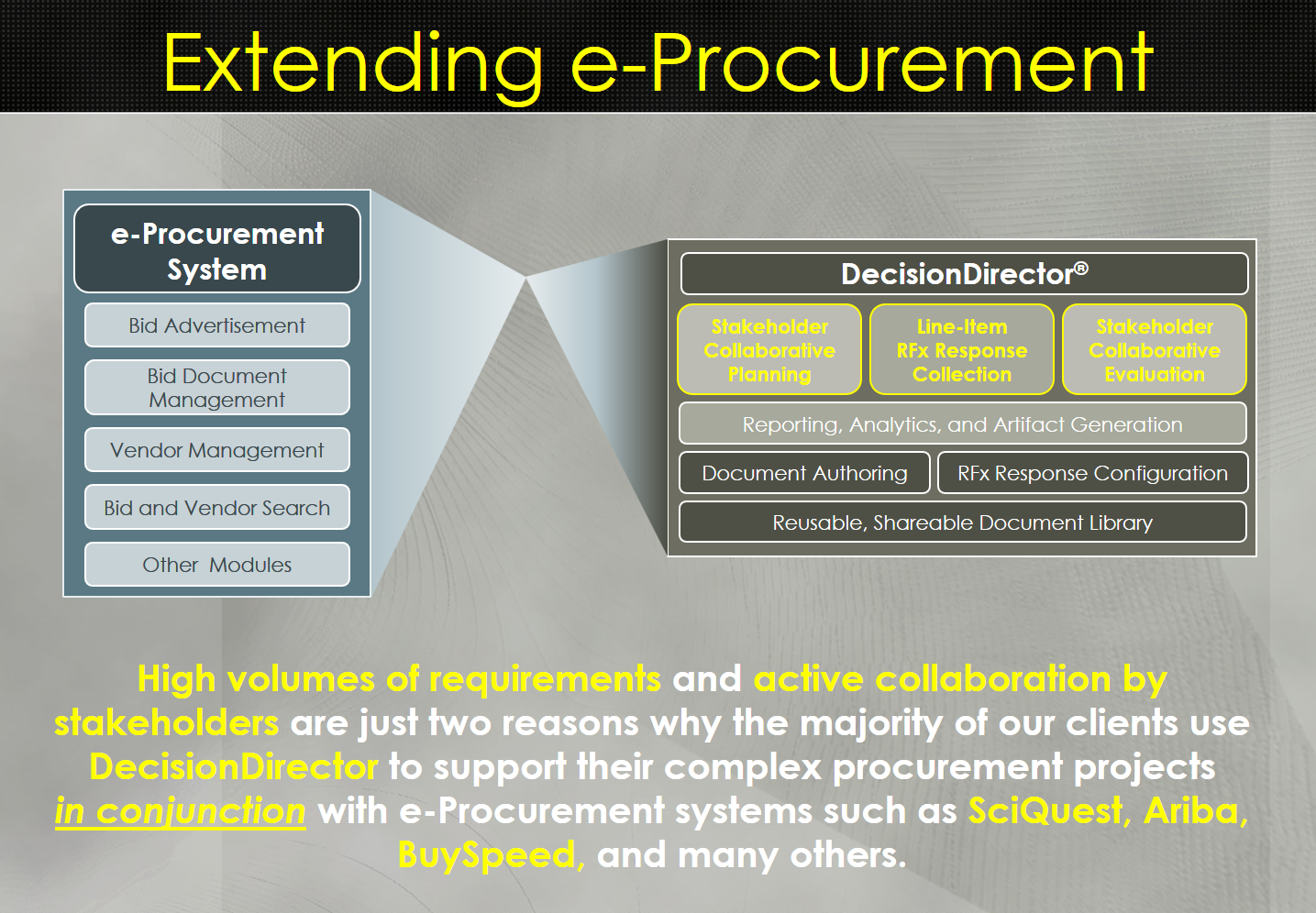 DecisionDirector extends e-Procurement and Procure-to-Pay.